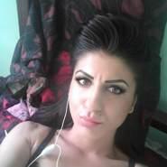 Caut Baiat Din Bosilegrad - Doamna cauta partener de sex petrovac na mlavi