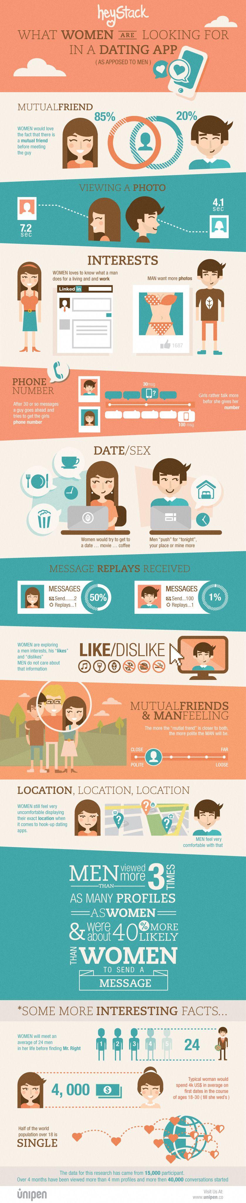 top aplicatii dating pčinja