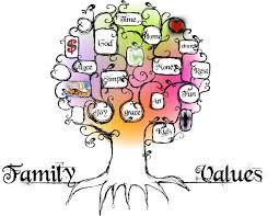 valoarea familiei)