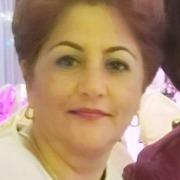 fete divortate din podu turcului)