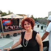 Femei ALBA IULIA | Anunturi matrimoniale cu femei din Alba | iristarmed.ro